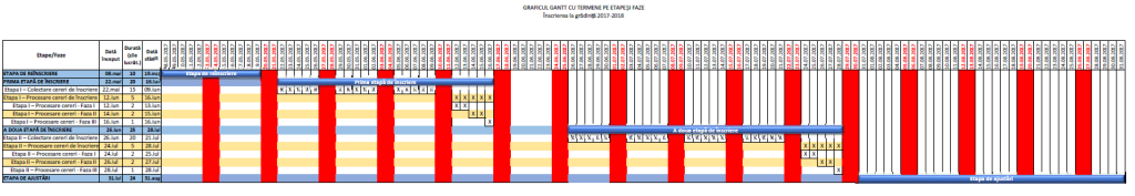 tabel inscrieri 2017